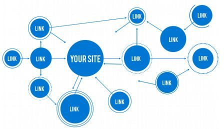 Creative Link Building Ideas Review • ToolsWeLike
